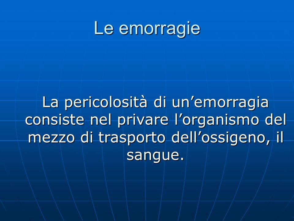 Le emorragie La pericolosità di unemorragia consiste nel privare lorganismo del mezzo di trasporto dellossigeno, il sangue.