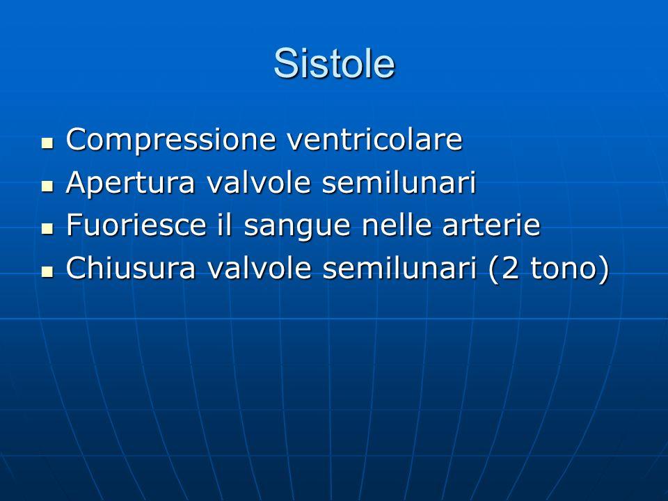 Sistole Compressione ventricolare Compressione ventricolare Apertura valvole semilunari Apertura valvole semilunari Fuoriesce il sangue nelle arterie Fuoriesce il sangue nelle arterie Chiusura valvole semilunari (2 tono) Chiusura valvole semilunari (2 tono)