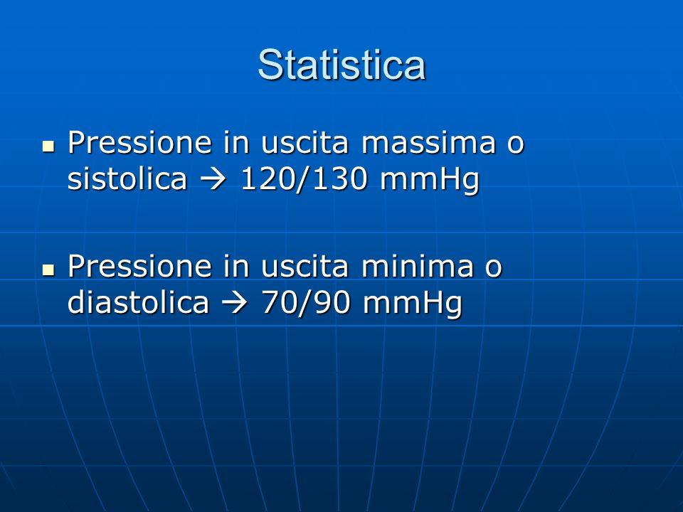 Statistica Pressione in uscita massima o sistolica 120/130 mmHg Pressione in uscita massima o sistolica 120/130 mmHg Pressione in uscita minima o diastolica 70/90 mmHg Pressione in uscita minima o diastolica 70/90 mmHg