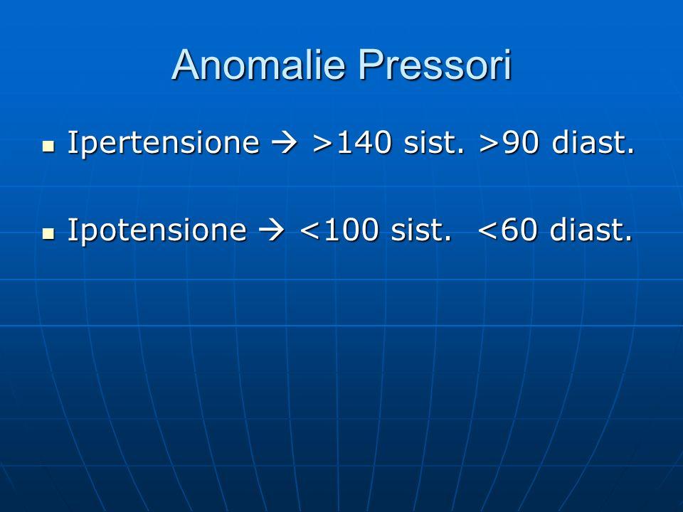 Anomalie Pressori Ipertensione >140 sist. >90 diast. Ipertensione >140 sist. >90 diast. Ipotensione <100 sist. <60 diast. Ipotensione <100 sist. <60 d