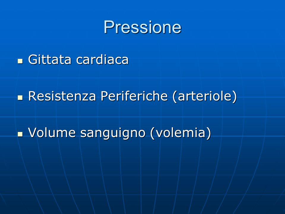 Pressione Gittata cardiaca Gittata cardiaca Resistenza Periferiche (arteriole) Resistenza Periferiche (arteriole) Volume sanguigno (volemia) Volume sanguigno (volemia)