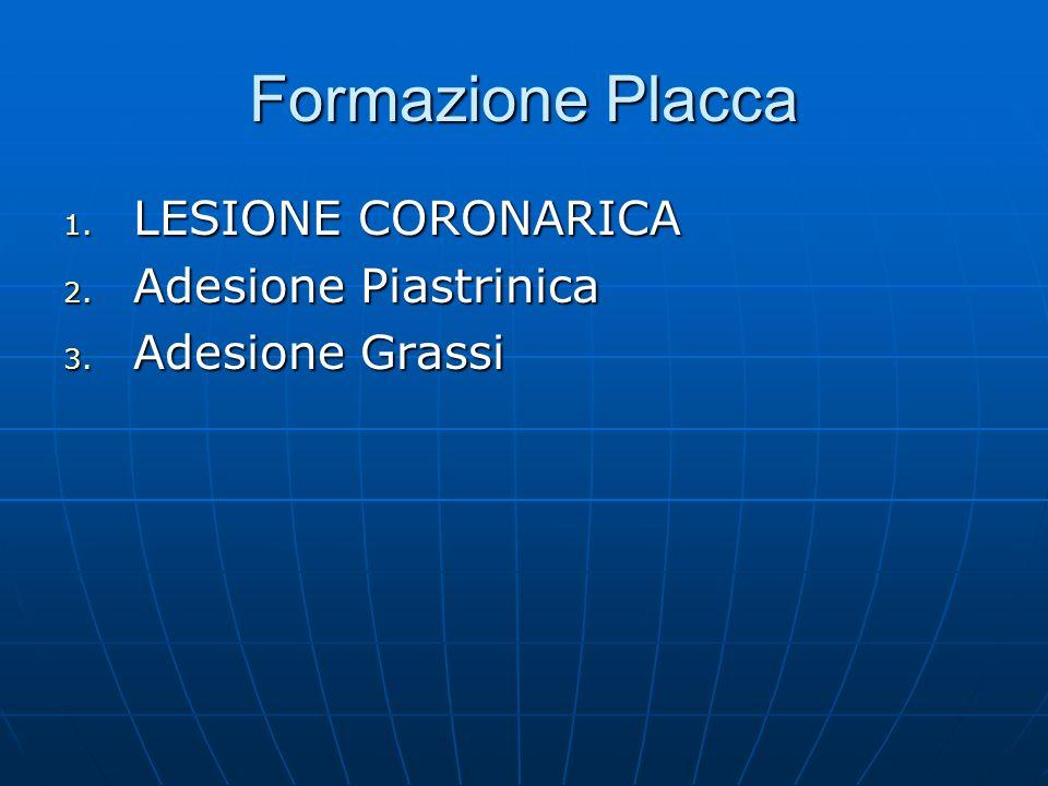 Formazione Placca 1. LESIONE CORONARICA 2. Adesione Piastrinica 3. Adesione Grassi