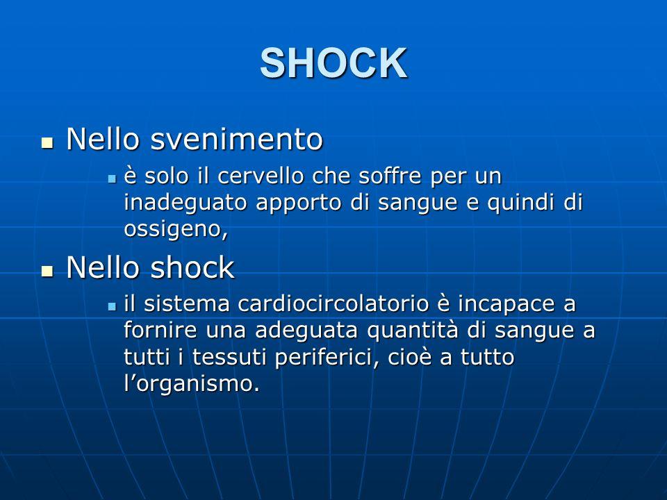 SHOCK Nello svenimento Nello svenimento è solo il cervello che soffre per un inadeguato apporto di sangue e quindi di ossigeno, è solo il cervello che
