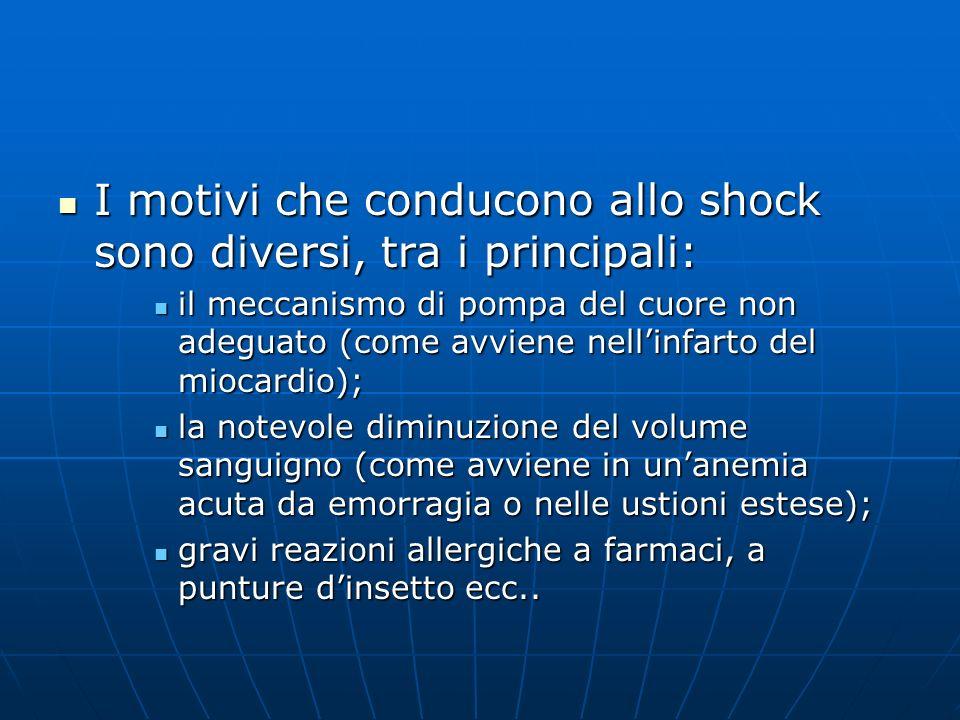 I motivi che conducono allo shock sono diversi, tra i principali: I motivi che conducono allo shock sono diversi, tra i principali: il meccanismo di p
