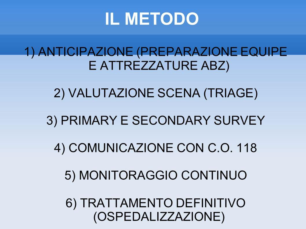 IL METODO 1) ANTICIPAZIONE (PREPARAZIONE EQUIPE E ATTREZZATURE ABZ) 2) VALUTAZIONE SCENA (TRIAGE) 3) PRIMARY E SECONDARY SURVEY 4) COMUNICAZIONE CON C.O.