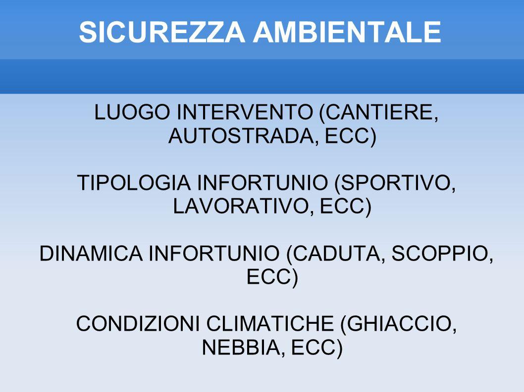 SICUREZZA AMBIENTALE LUOGO INTERVENTO (CANTIERE, AUTOSTRADA, ECC) TIPOLOGIA INFORTUNIO (SPORTIVO, LAVORATIVO, ECC) DINAMICA INFORTUNIO (CADUTA, SCOPPIO, ECC) CONDIZIONI CLIMATICHE (GHIACCIO, NEBBIA, ECC)
