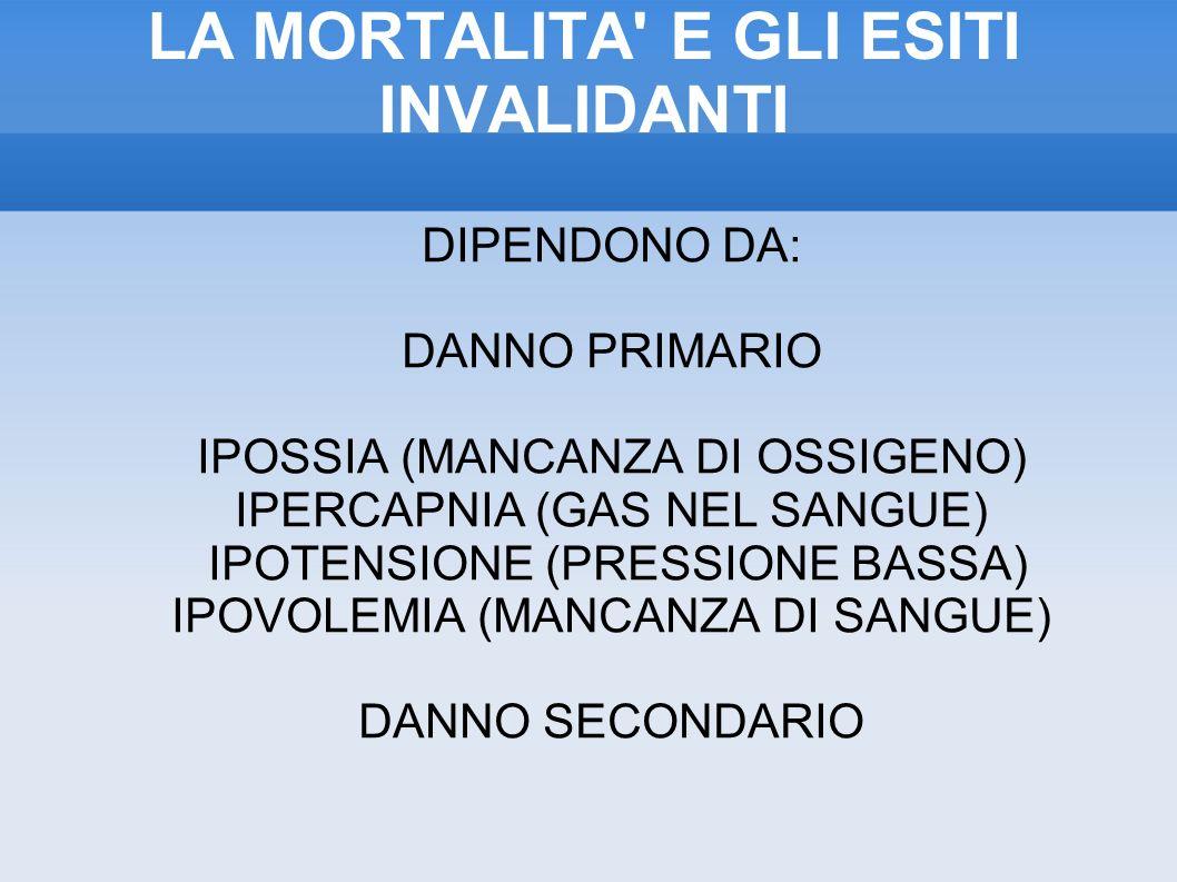 LA MORTALITA E GLI ESITI INVALIDANTI DIPENDONO DA: DANNO PRIMARIO IPOSSIA (MANCANZA DI OSSIGENO) IPERCAPNIA (GAS NEL SANGUE) IPOTENSIONE (PRESSIONE BASSA) IPOVOLEMIA (MANCANZA DI SANGUE) DANNO SECONDARIO