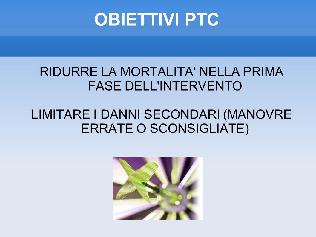 POSIZIONE ANTI-SHOCK METTERE IN POSIZIONE ANTI SHOCK SOLLEVARE E INCLINARE LA SPINALE NON FARE IN CASO DI SOSPETTO TRAUMA CRANICO