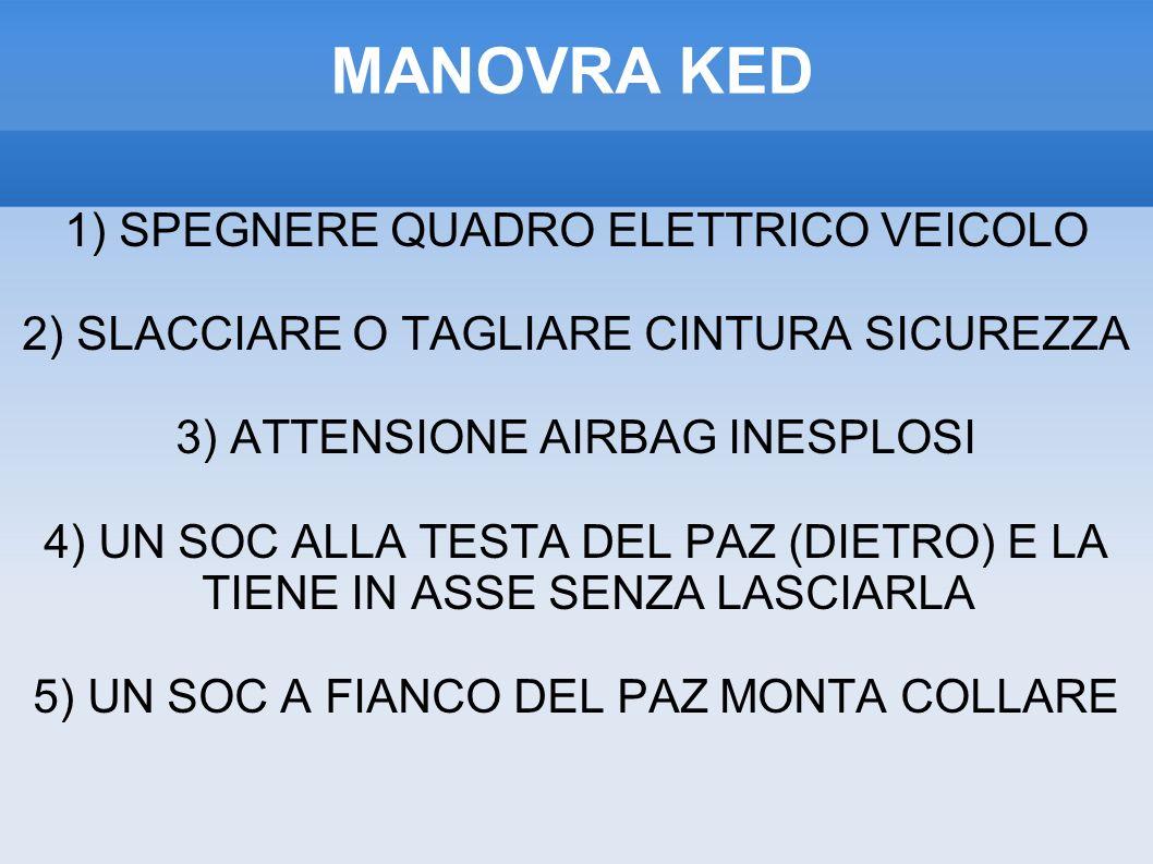 MANOVRA KED 1) SPEGNERE QUADRO ELETTRICO VEICOLO 2) SLACCIARE O TAGLIARE CINTURA SICUREZZA 3) ATTENSIONE AIRBAG INESPLOSI 4) UN SOC ALLA TESTA DEL PAZ (DIETRO) E LA TIENE IN ASSE SENZA LASCIARLA 5) UN SOC A FIANCO DEL PAZ MONTA COLLARE