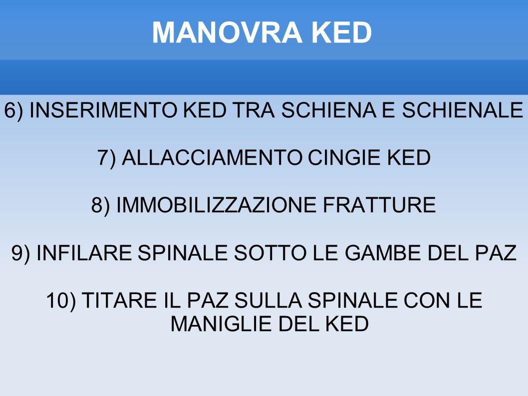 MANOVRA KED 6) INSERIMENTO KED TRA SCHIENA E SCHIENALE 7) ALLACCIAMENTO CINGIE KED 8) IMMOBILIZZAZIONE FRATTURE 9) INFILARE SPINALE SOTTO LE GAMBE DEL PAZ 10) TITARE IL PAZ SULLA SPINALE CON LE MANIGLIE DEL KED