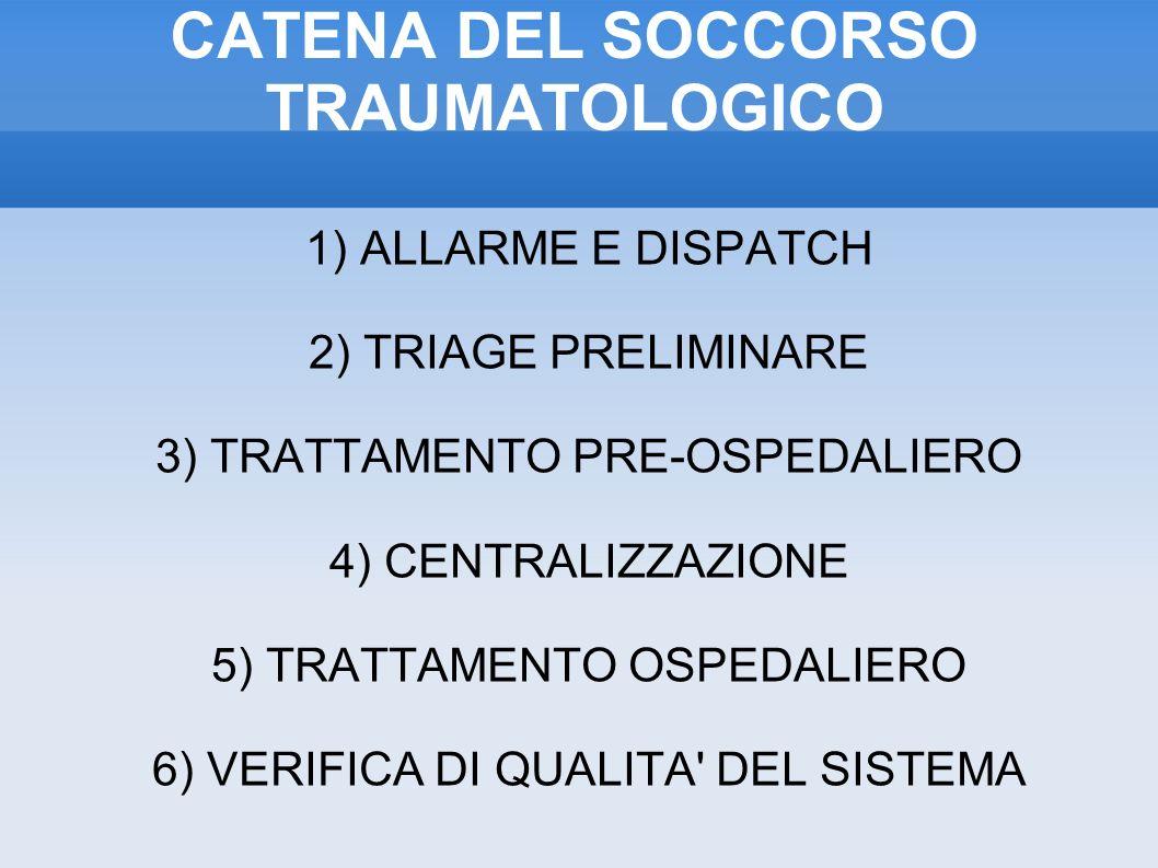 NOTE DISABILITY CHIAMARE ALS IN CASO DI P - U