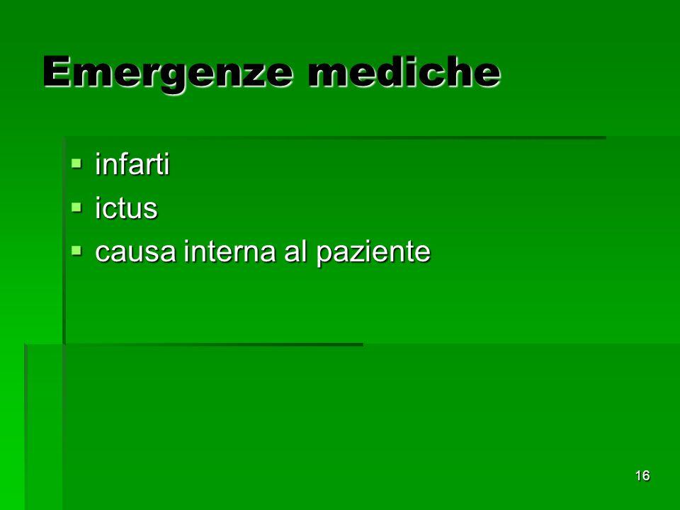 16 Emergenze mediche infarti infarti ictus ictus causa interna al paziente causa interna al paziente