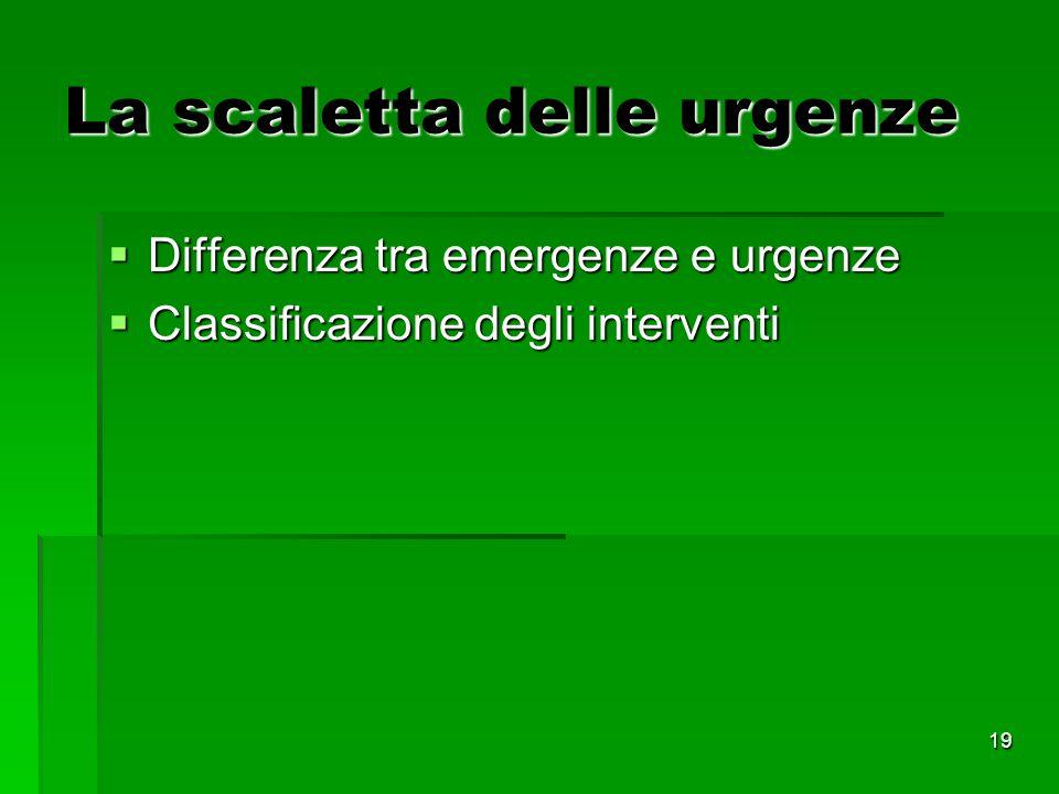 19 La scaletta delle urgenze Differenza tra emergenze e urgenze Differenza tra emergenze e urgenze Classificazione degli interventi Classificazione degli interventi