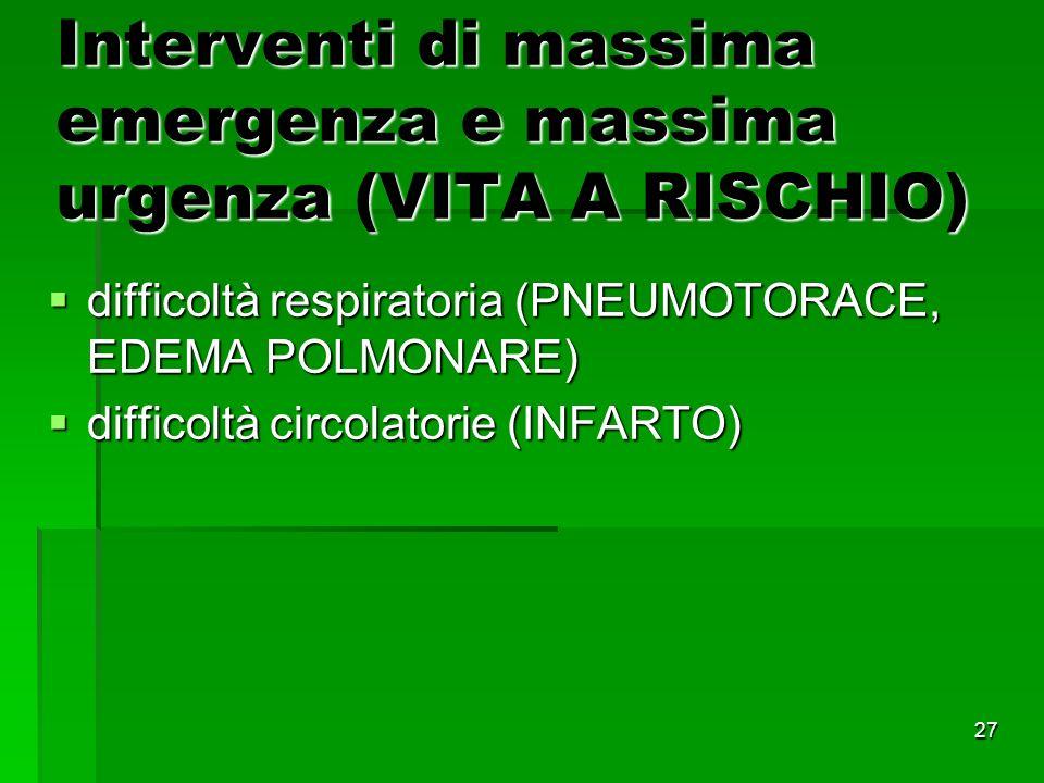 27 Interventi di massima emergenza e massima urgenza (VITA A RISCHIO) difficoltà respiratoria (PNEUMOTORACE, EDEMA POLMONARE) difficoltà respiratoria (PNEUMOTORACE, EDEMA POLMONARE) difficoltà circolatorie (INFARTO) difficoltà circolatorie (INFARTO)