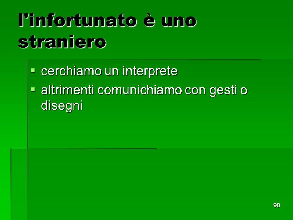 90 l infortunato è uno straniero cerchiamo un interprete cerchiamo un interprete altrimenti comunichiamo con gesti o disegni altrimenti comunichiamo con gesti o disegni