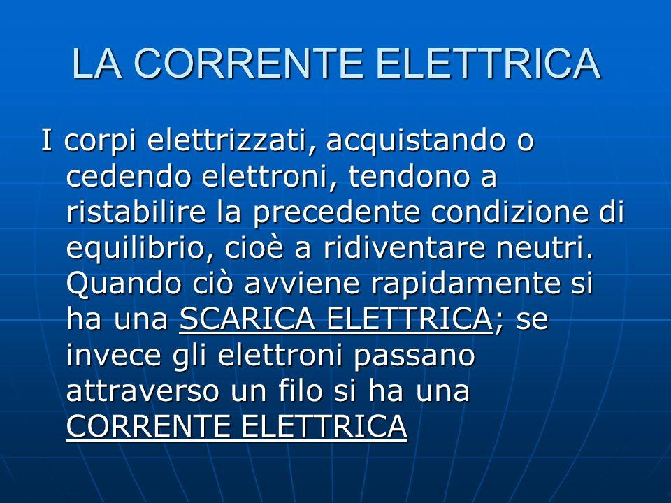 LA CORRENTE ELETTRICA I corpi elettrizzati, acquistando o cedendo elettroni, tendono a ristabilire la precedente condizione di equilibrio, cioè a ridi