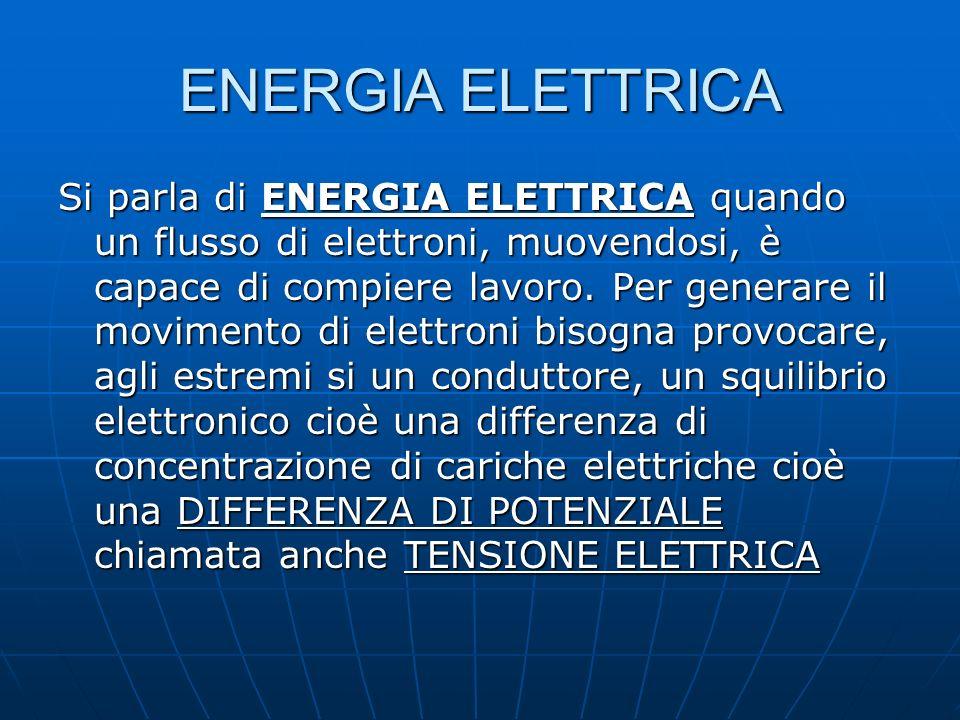 ENERGIA ELETTRICA Si parla di ENERGIA ELETTRICA quando un flusso di elettroni, muovendosi, è capace di compiere lavoro. Per generare il movimento di e