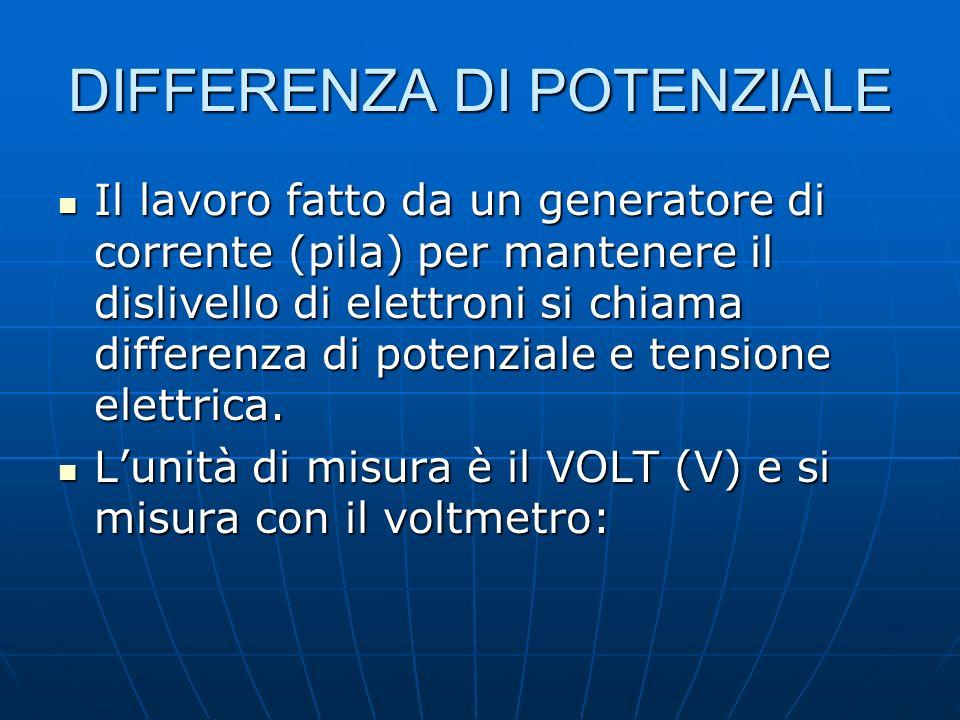 DIFFERENZA DI POTENZIALE Il lavoro fatto da un generatore di corrente (pila) per mantenere il dislivello di elettroni si chiama differenza di potenzia