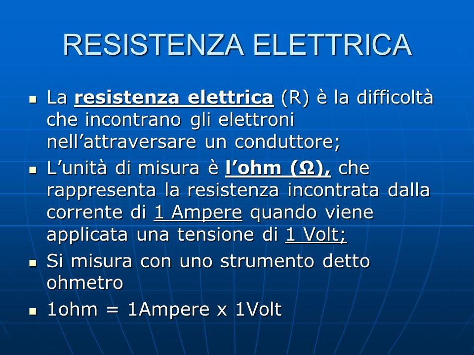 RESISTENZA ELETTRICA La resistenza elettrica (R) è la difficoltà che incontrano gli elettroni nellattraversare un conduttore; La resistenza elettrica