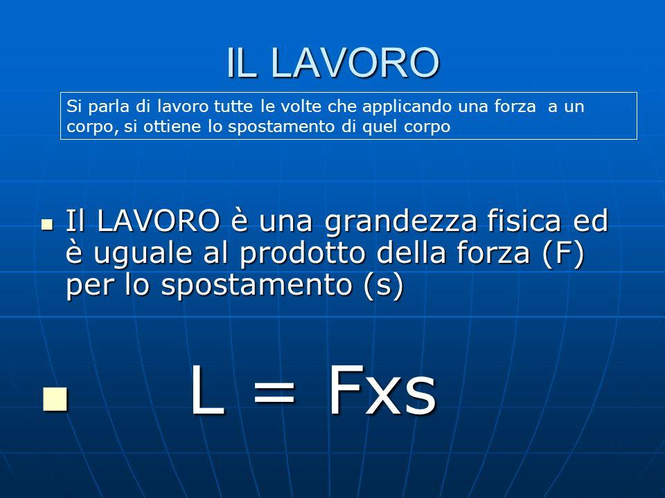 IL LAVORO Il LAVORO è una grandezza fisica ed è uguale al prodotto della forza (F) per lo spostamento (s) Il LAVORO è una grandezza fisica ed è uguale