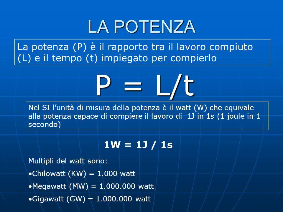 LA POTENZA P = L/t La potenza (P) è il rapporto tra il lavoro compiuto (L) e il tempo (t) impiegato per compierlo Nel SI lunità di misura della potenz