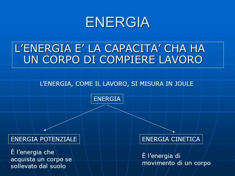 ENERGIA LENERGIA E LA CAPACITA CHA HA UN CORPO DI COMPIERE LAVORO LENERGIA, COME IL LAVORO, SI MISURA IN JOULE ENERGIA ENERGIA POTENZIALEENERGIA CINET