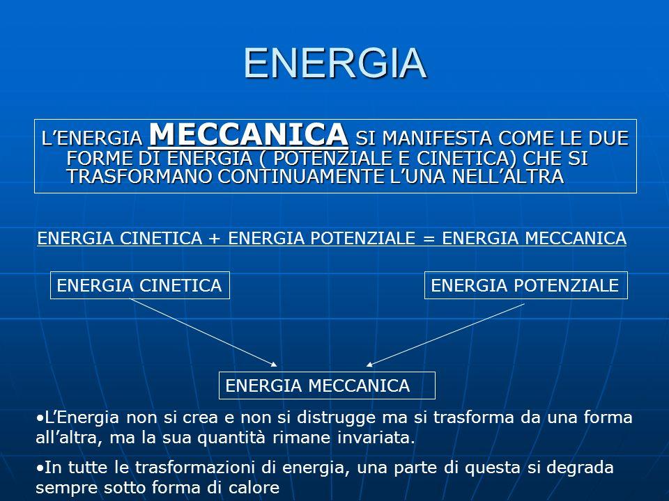 ENERGIA LENERGIA MECCANICA SI MANIFESTA COME LE DUE FORME DI ENERGIA ( POTENZIALE E CINETICA) CHE SI TRASFORMANO CONTINUAMENTE LUNA NELLALTRA ENERGIA