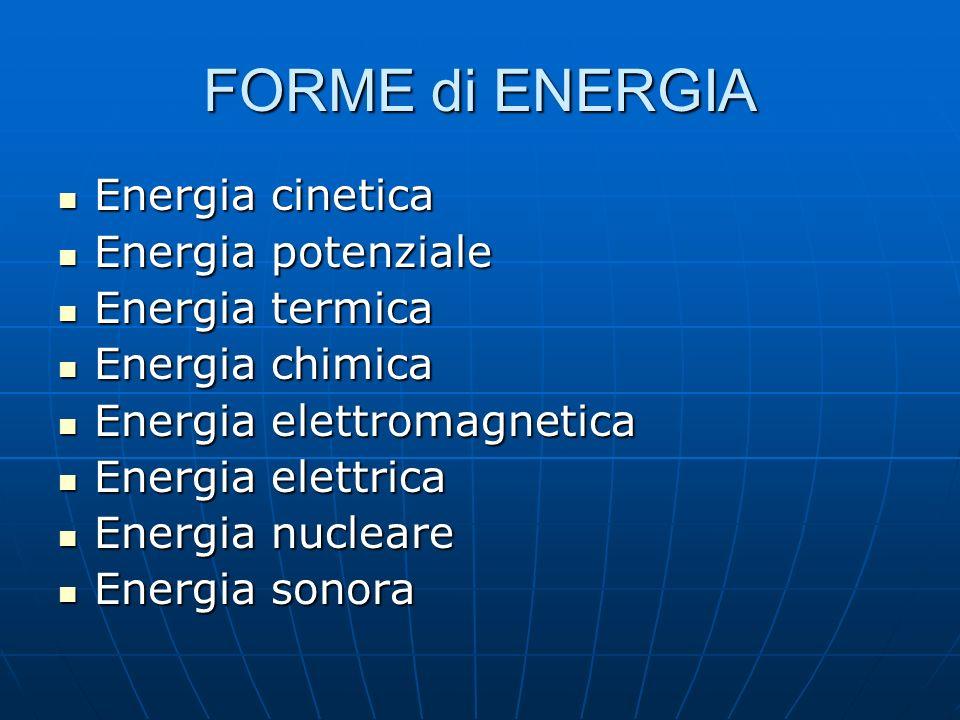 FORME di ENERGIA Energia cinetica Energia cinetica Energia potenziale Energia potenziale Energia termica Energia termica Energia chimica Energia chimi