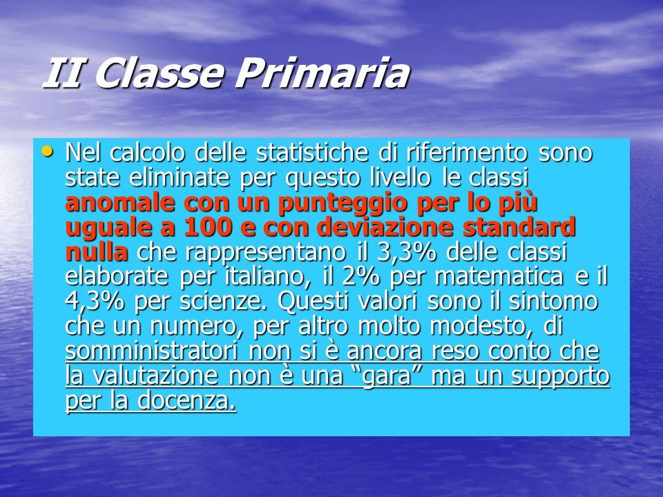 Nel calcolo delle statistiche di riferimento sono state eliminate per questo livello le classi anomale con un punteggio per lo più uguale a 100 e con deviazione standard nulla che rappresentano il 3,3% delle classi elaborate per italiano, il 2% per matematica e il 4,3% per scienze.