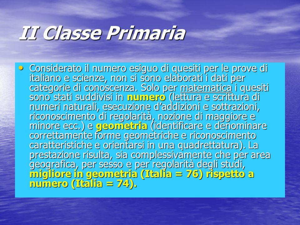 Considerato il numero esiguo di quesiti per le prove di italiano e scienze, non si sono elaborati i dati per categorie di conoscenza.