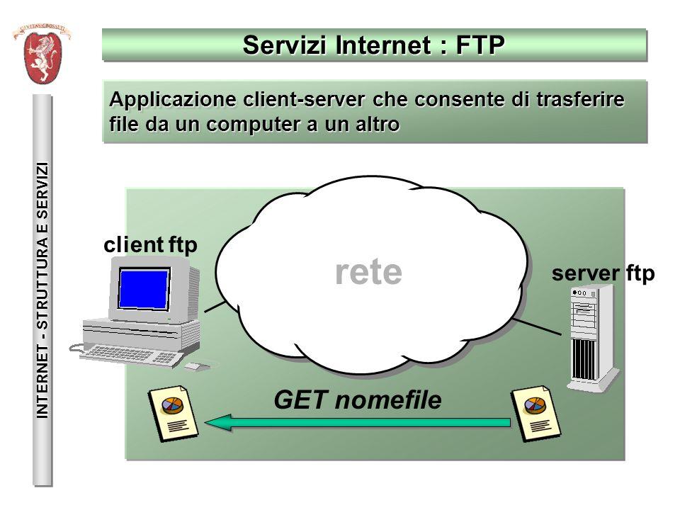 Servizi Internet : FTP INTERNET - STRUTTURA E SERVIZI client ftp server ftp Applicazione client-server che consente di trasferire file da un computer