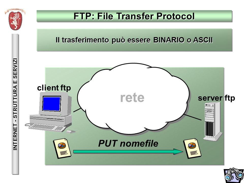 FTP: File Transfer Protocol INTERNET - STRUTTURA E SERVIZI client ftp server ftp PUT nomefile rete Il trasferimento può essere BINARIO o ASCII
