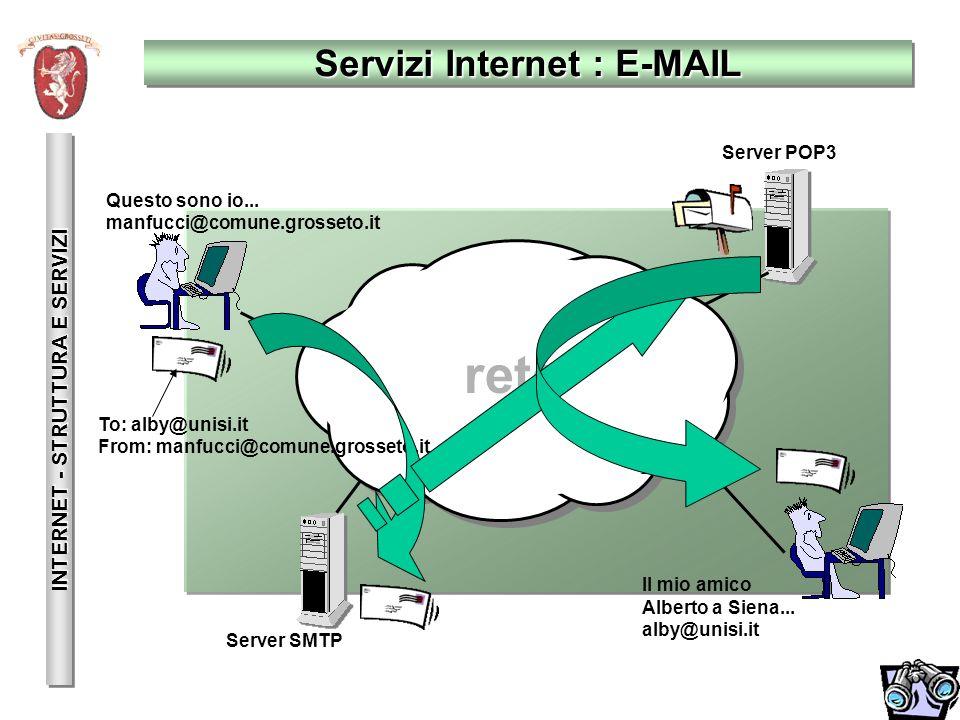 Servizi Internet : E-MAIL INTERNET - STRUTTURA E SERVIZI Questo sono io... manfucci@comune.grosseto.it Server SMTP Server POP3 rete Il mio amico Alber