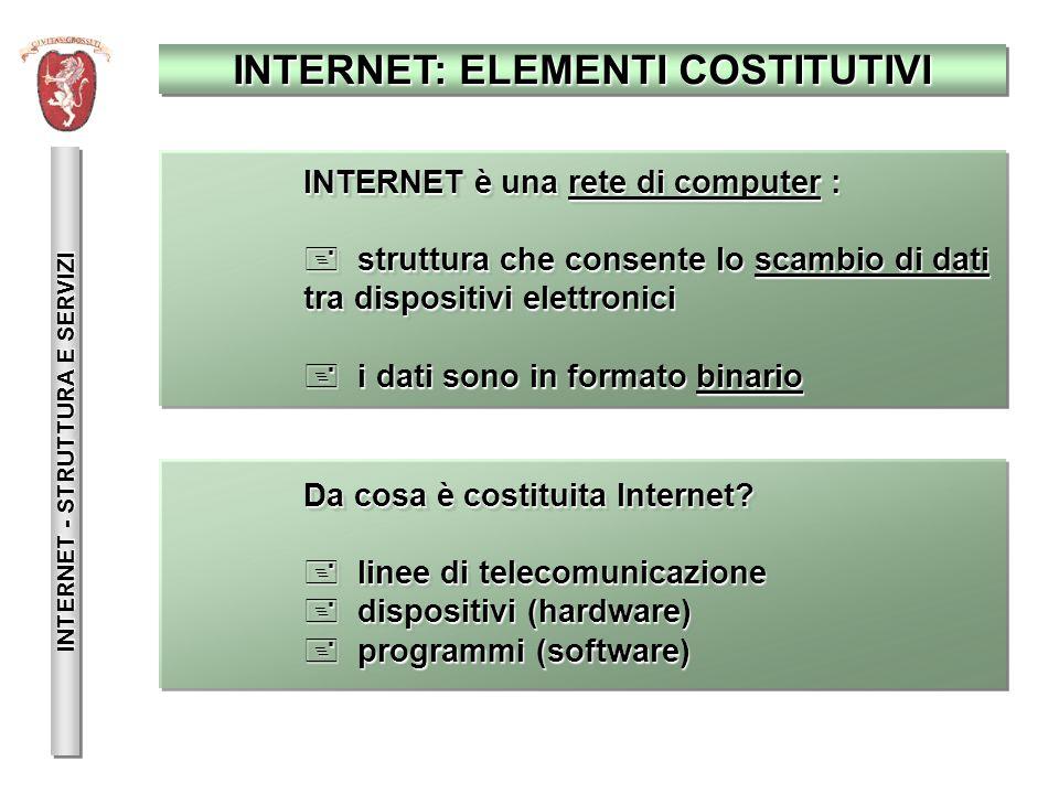 INTERNET - STRUTTURA E SERVIZI INTERNET è una rete di computer : + struttura che consente lo scambio di dati tra dispositivi elettronici + i dati sono
