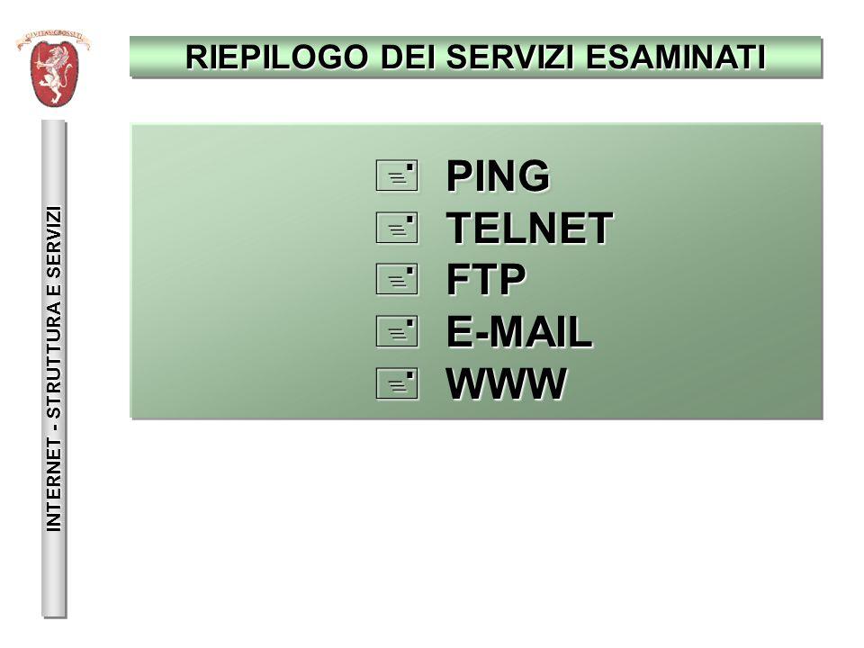 INTERNET - STRUTTURA E SERVIZI + PING + TELNET + FTP + E-MAIL + WWW + PING + TELNET + FTP + E-MAIL + WWW RIEPILOGO DEI SERVIZI ESAMINATI