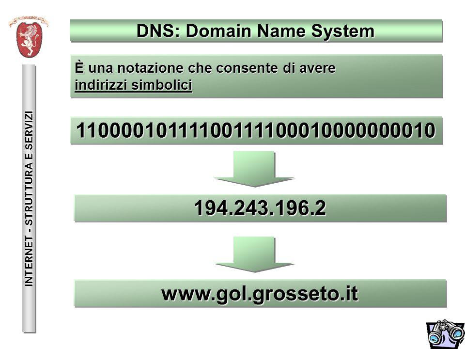 DNS: Domain Name System INTERNET - STRUTTURA E SERVIZI 1100001011110011110001000000001011000010111100111100010000000010 194.243.196.2194.243.196.2 www