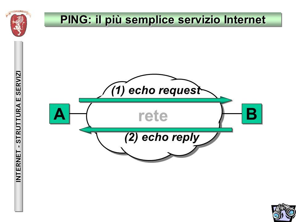 STRUTTURA DI INTERNET : ROUTER INTERNET - STRUTTURA E SERVIZI A A E E D D C C B B host R1 R5 R2 R4 R6 R3 R7 nodo router gateway link