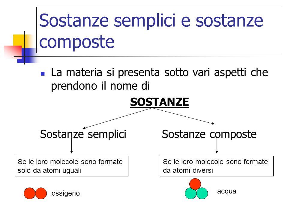 Sostanze semplici e sostanze composte Le sostanze semplici si chiamano: ELEMENTI La combinazione di vari elementi da origine alle diverse sostanze e quindi a tutta la materia che ci circonda.