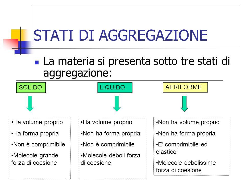 PESO E MASSA La MASSA indica la quantità di materia ed ha come unità di misura il Kg-massa, lo strumento di misura è la bilancia a piatti uguali.