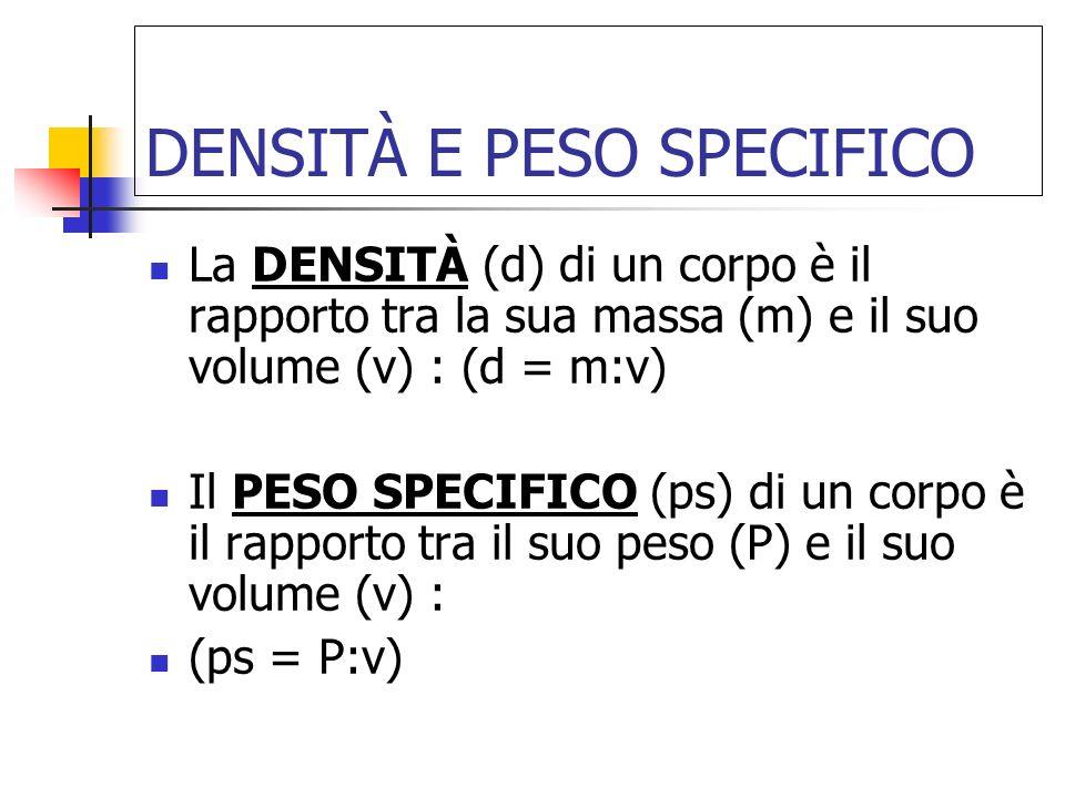 DENSITÀ E PESO SPECIFICO La DENSITÀ (d) di un corpo è il rapporto tra la sua massa (m) e il suo volume (v) : (d = m:v) Il PESO SPECIFICO (ps) di un corpo è il rapporto tra il suo peso (P) e il suo volume (v) : (ps = P:v)