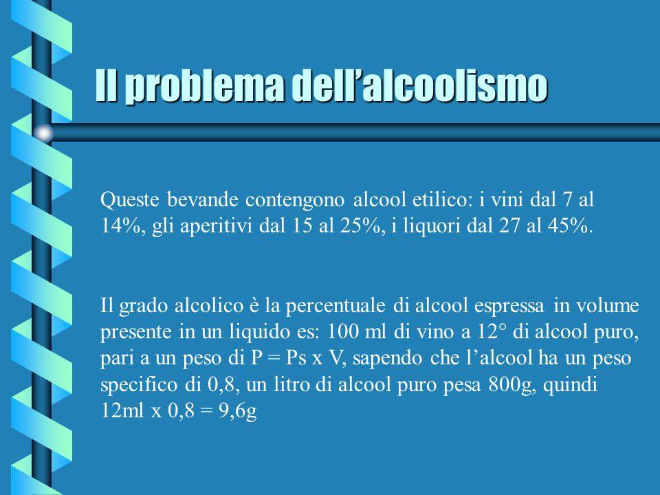 Il problema dellalcoolismo Queste bevande contengono alcool etilico: i vini dal 7 al 14%, gli aperitivi dal 15 al 25%, i liquori dal 27 al 45%.