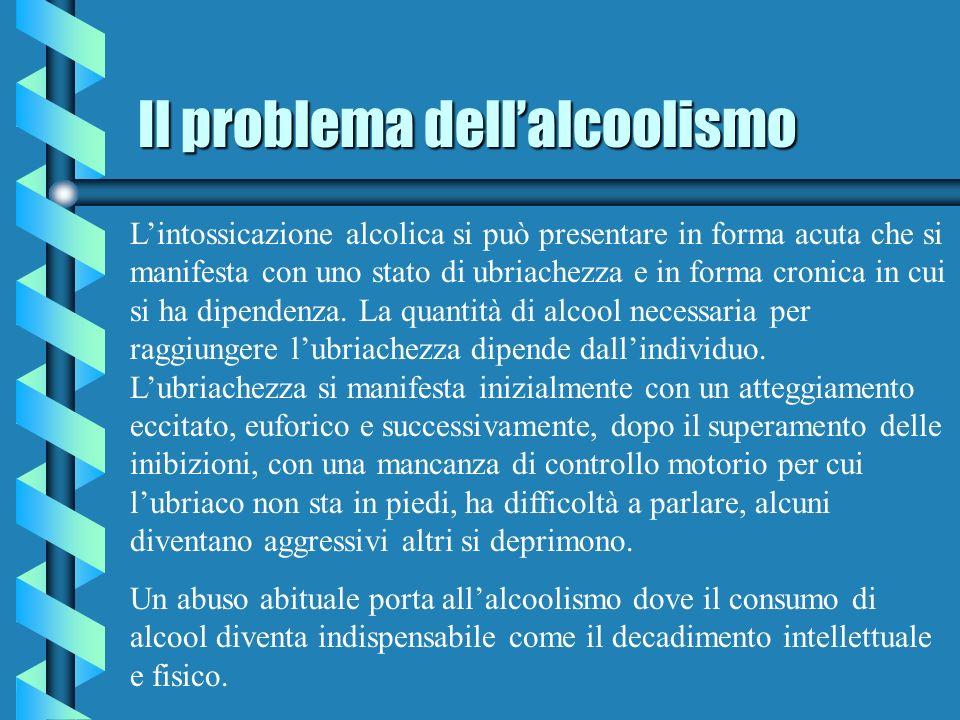 Il problema dellalcoolismo Lintossicazione alcolica si può presentare in forma acuta che si manifesta con uno stato di ubriachezza e in forma cronica in cui si ha dipendenza.