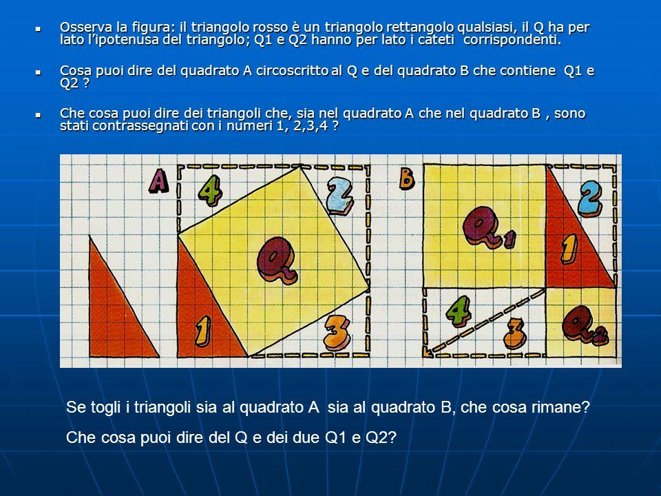 Osserva la figura: il triangolo rosso è un triangolo rettangolo qualsiasi, il Q ha per lato lipotenusa del triangolo; Q1 e Q2 hanno per lato i cateti