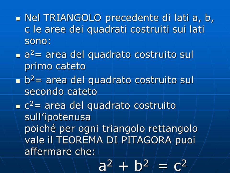 Nel TRIANGOLO precedente di lati a, b, c le aree dei quadrati costruiti sui lati sono: Nel TRIANGOLO precedente di lati a, b, c le aree dei quadrati c