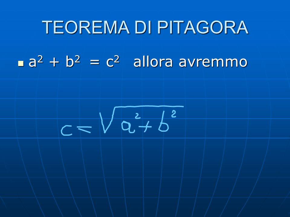 TEOREMA DI PITAGORA a 2 + b 2 = c 2 allora avremmo a 2 + b 2 = c 2 allora avremmo