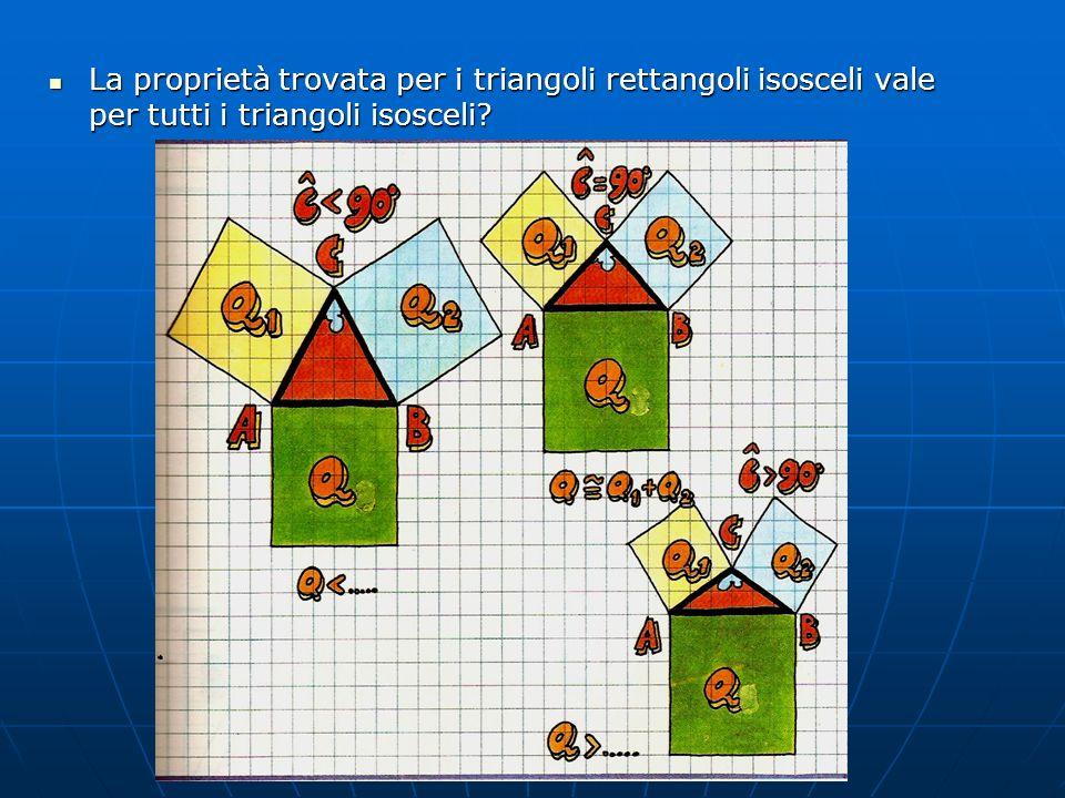 La proprietà trovata per i triangoli rettangoli isosceli vale per tutti i triangoli isosceli? La proprietà trovata per i triangoli rettangoli isosceli