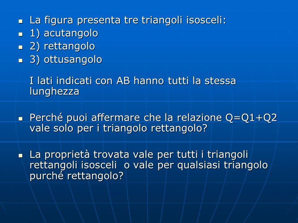 La figura presenta tre triangoli isosceli: La figura presenta tre triangoli isosceli: 1) acutangolo 1) acutangolo 2) rettangolo 2) rettangolo 3) ottus