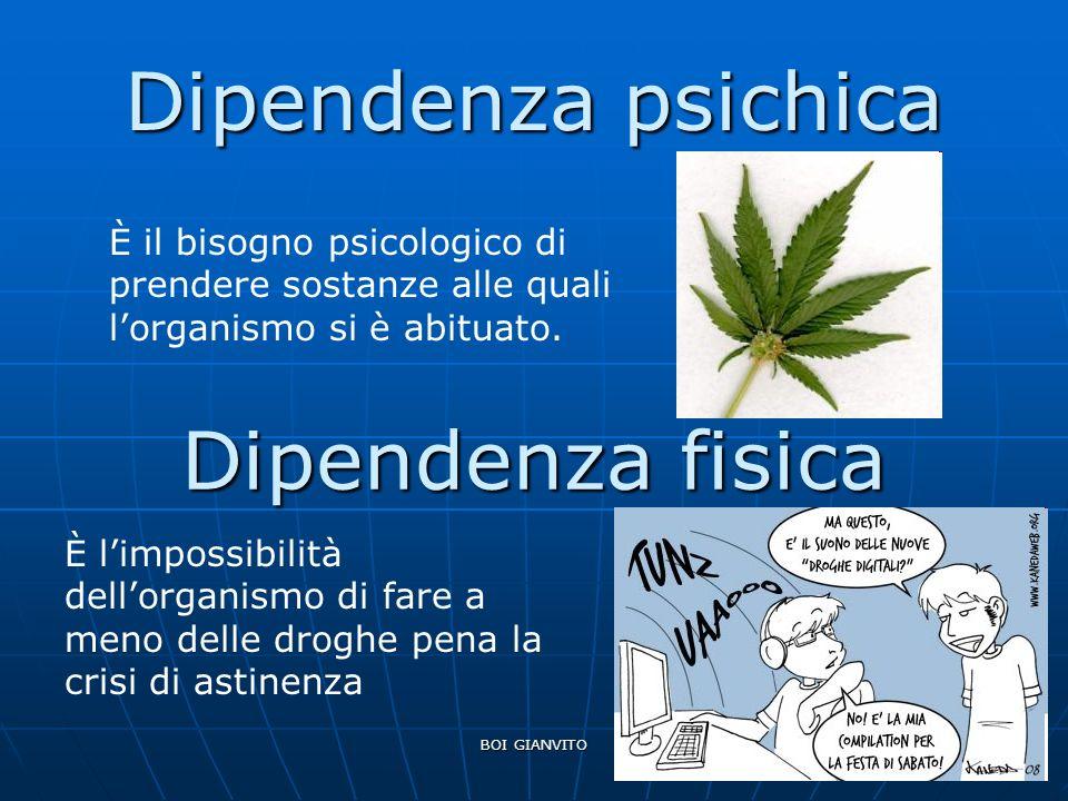BOI GIANVITO Dipendenza psichica È il bisogno psicologico di prendere sostanze alle quali lorganismo si è abituato.