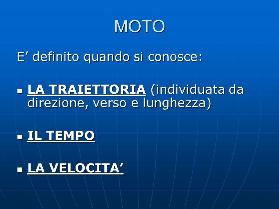 MOTO E definito quando si conosce: LA TRAIETTORIA (individuata da direzione, verso e lunghezza) LA TRAIETTORIA (individuata da direzione, verso e lung
