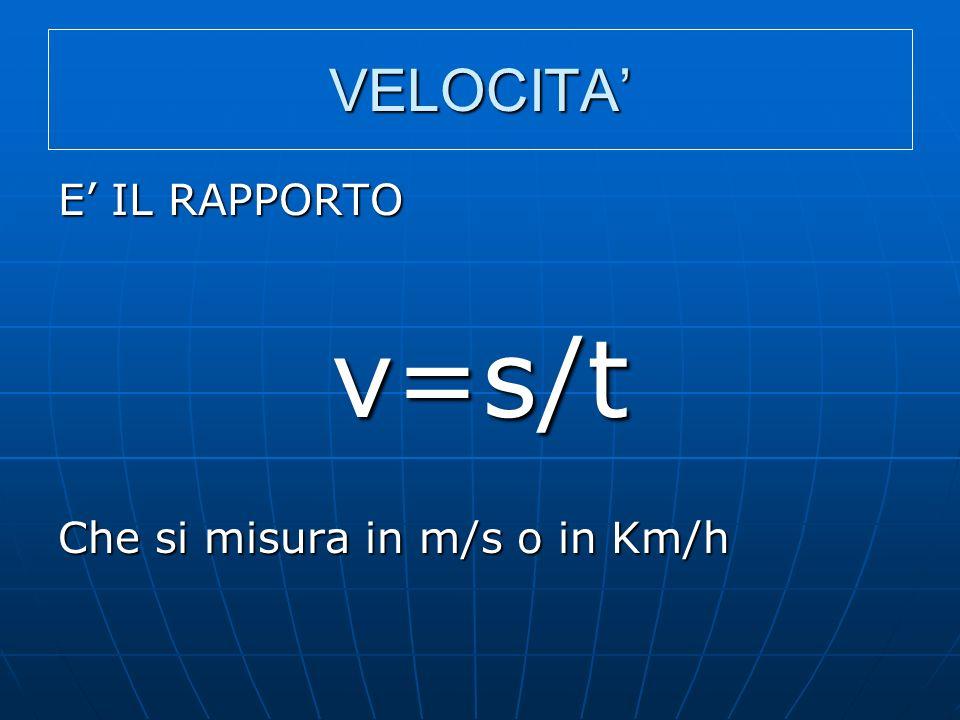 VELOCITA E IL RAPPORTO v=s/t Che si misura in m/s o in Km/h